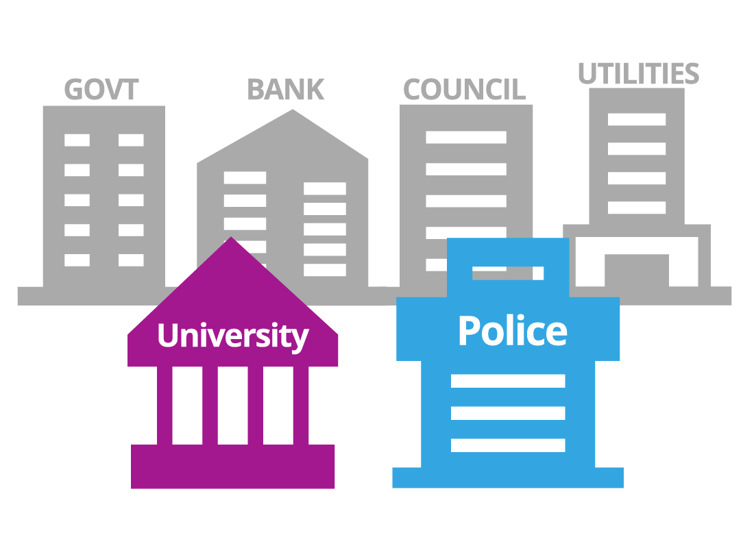 Illustration of buildings named Government, Bank, Council, Utilities, University and Police