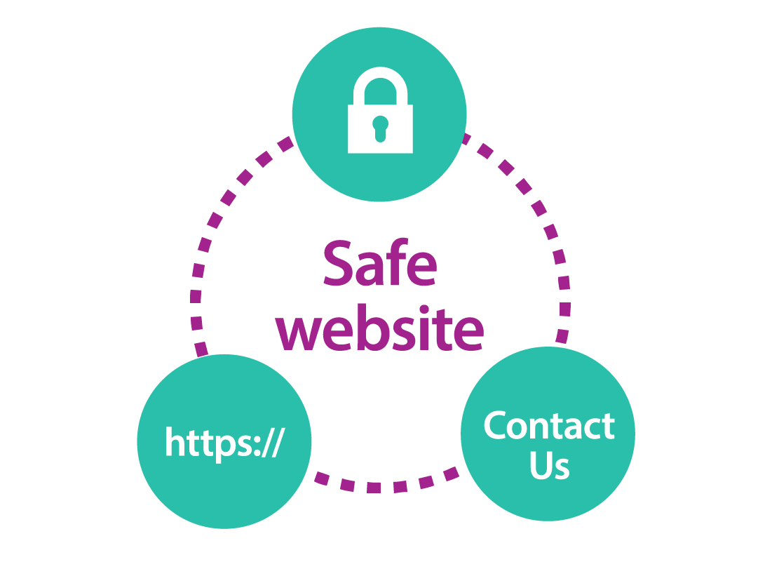 A repetitive circle chart of a safe website containing a padlock symbol, contact us and https