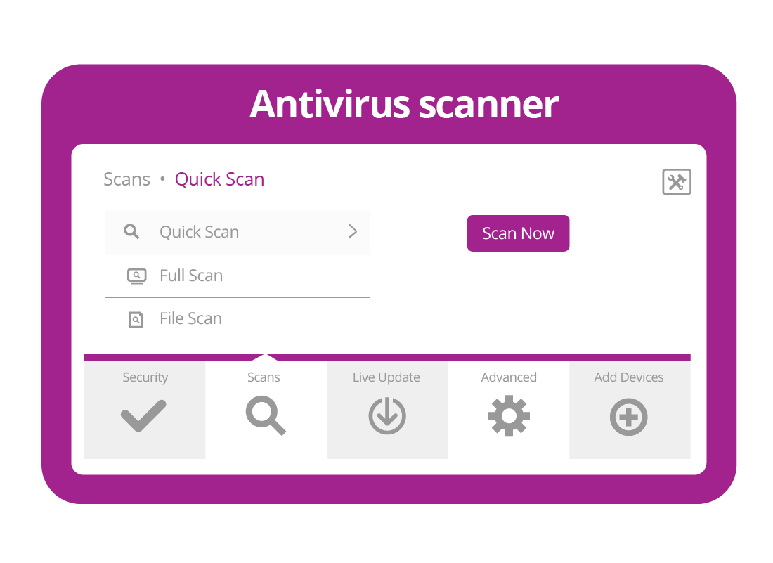 An example of an anti virus scanner window