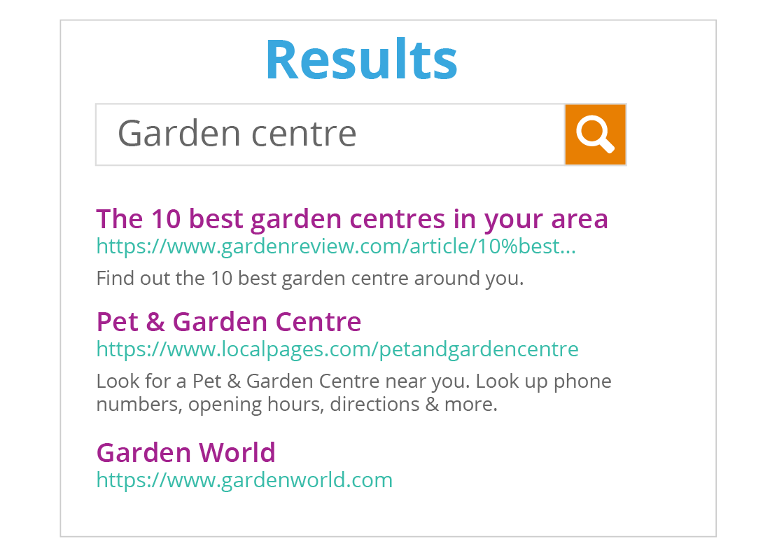 A screen of search results that have come up as a list of website links and a short introduction passages for Garden centres
