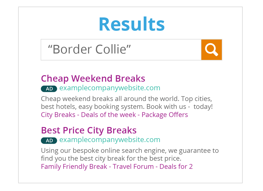 A list of search results that contain sponsored links or ads as the first couple of links