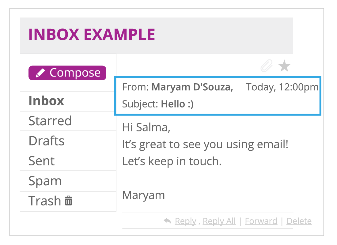 Shows an example of an email display after it has been selected from the inbox. It highlights the details of who it was from and the subject line, as these can still be seen once the email is opened.