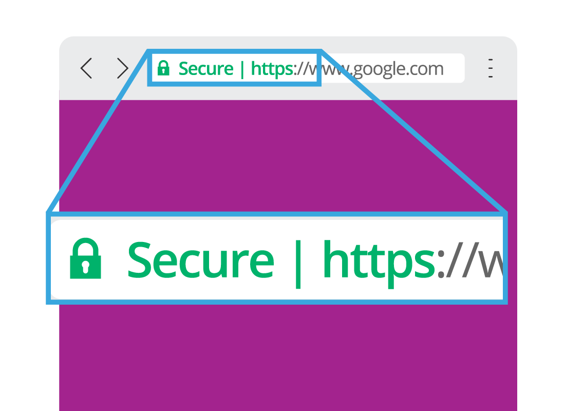 A magnified example of the address bar shows a padlock, followed by the word 'Secure', followed by a URL that starts with https