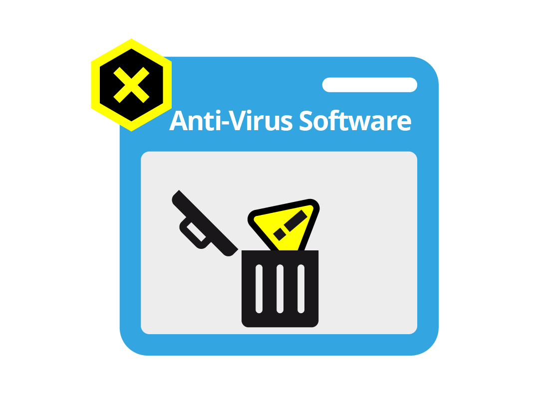 Anti-Virus Software pop up window with a warning icon and a bin icon