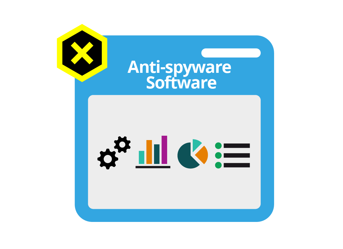 Anti-Virus Software pop up window with a range of performance charts