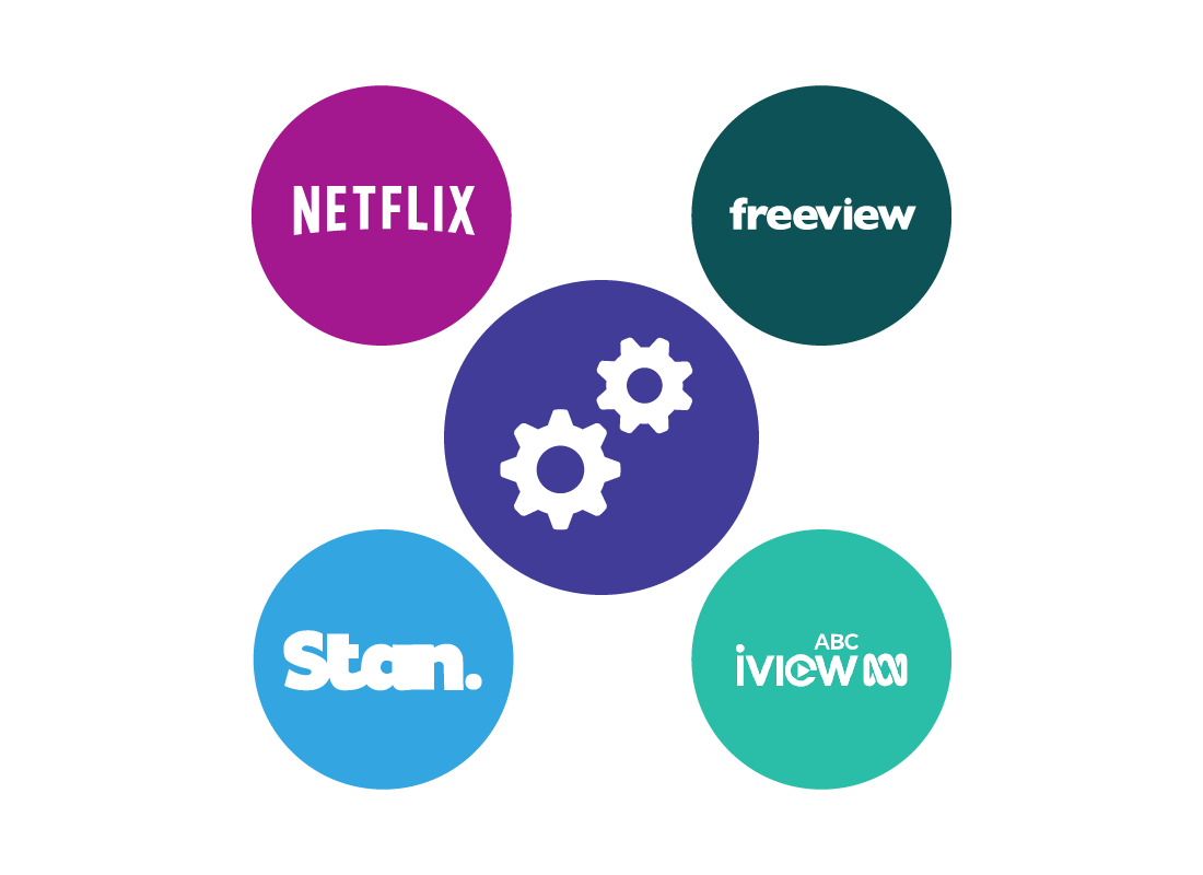 Icons representing online services like Netflix and ABC iview