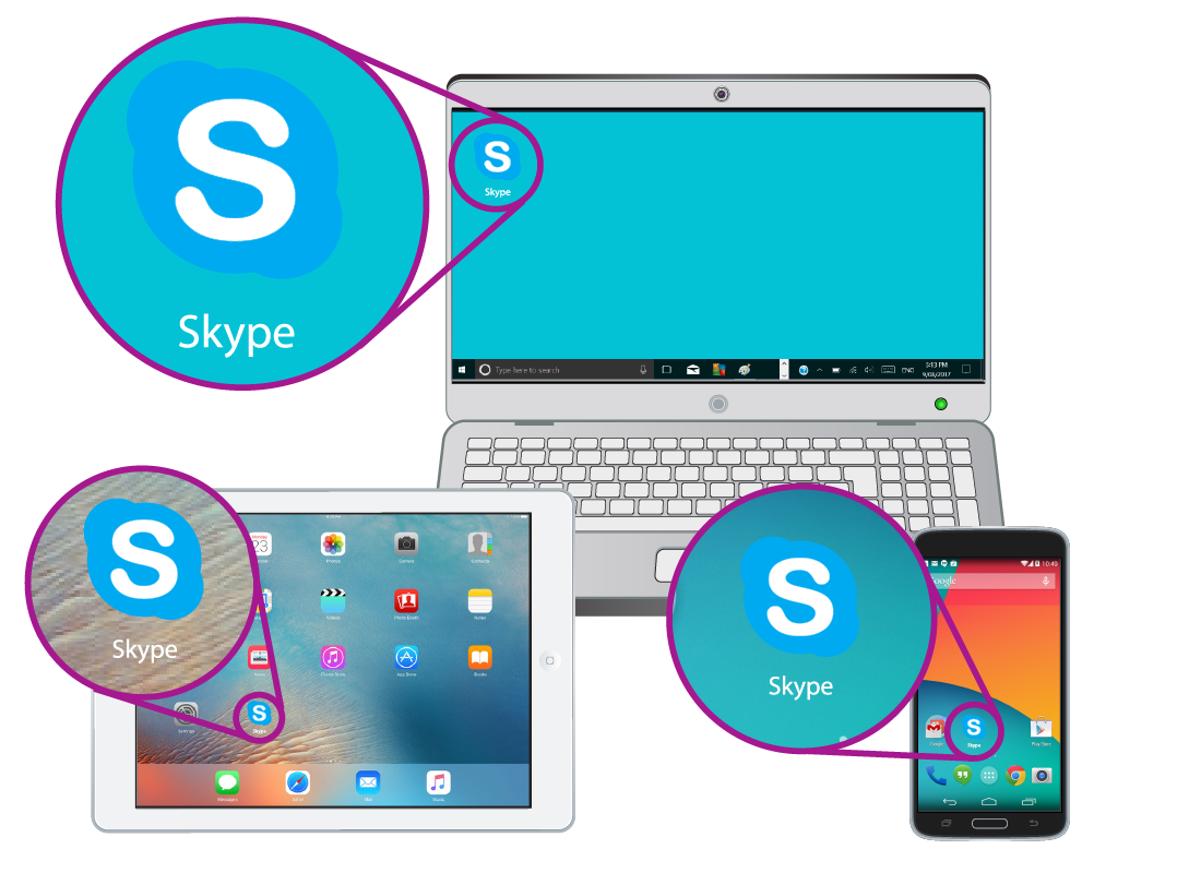 Showing how the Skype app can be used on laptops, tablets and smartphones