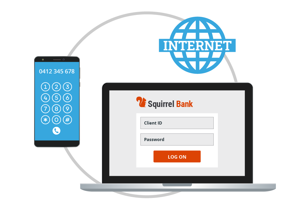 Some of the things you need to bank online include a computer, mobile phone and access to the internet