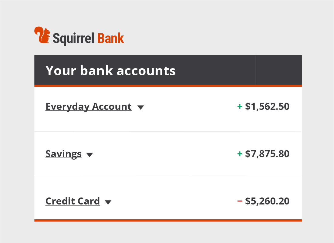 A typical dashboard page for an online bank account showing a summary of all your accounts