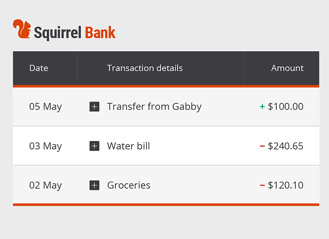 A list of recent transactions from a typical online bank account