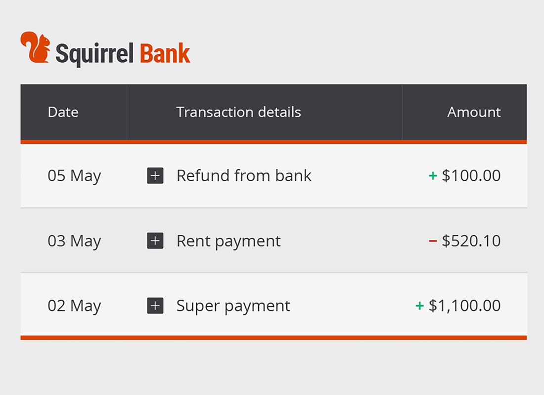 A list of the most recent transactions from a typical online bank account