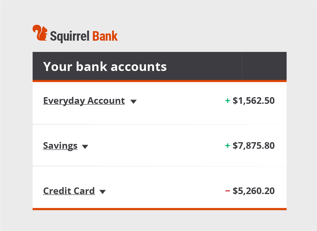 A typical online banking account summary page