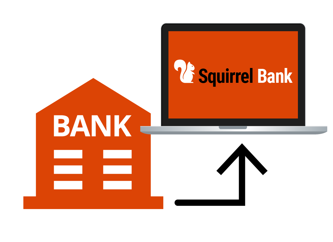 A diagram showing a bank and an online bank account