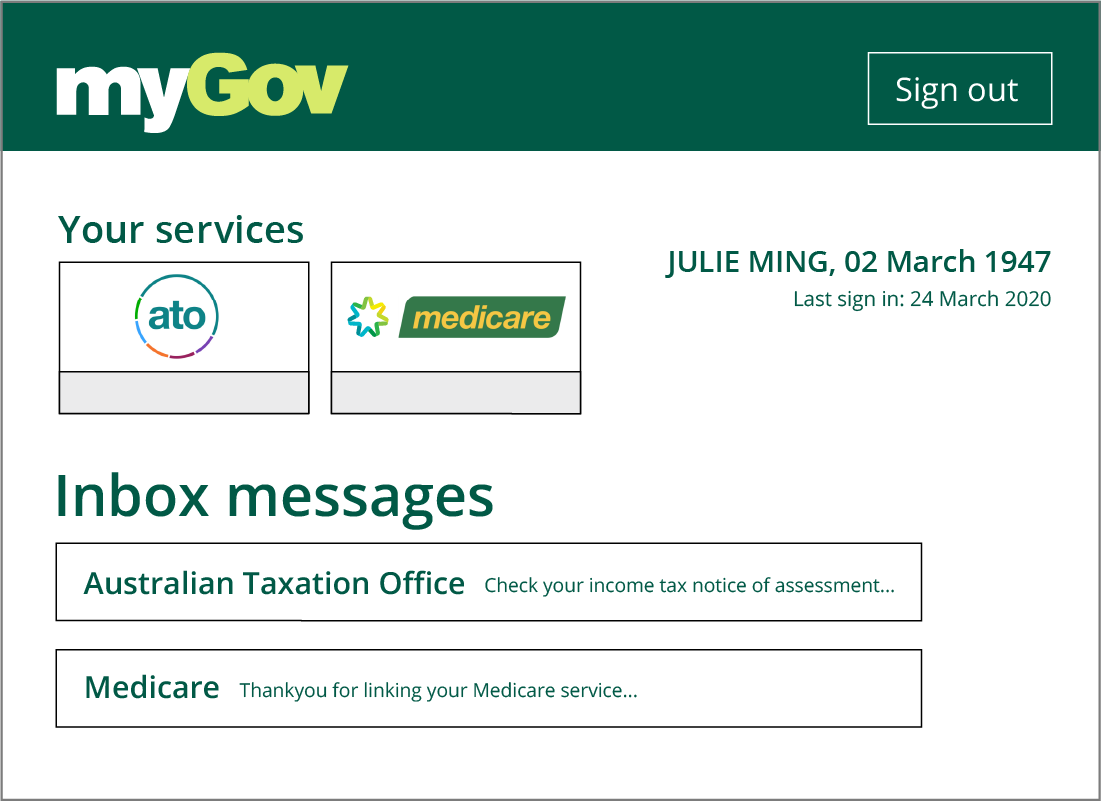 myGov home screen showing linked services