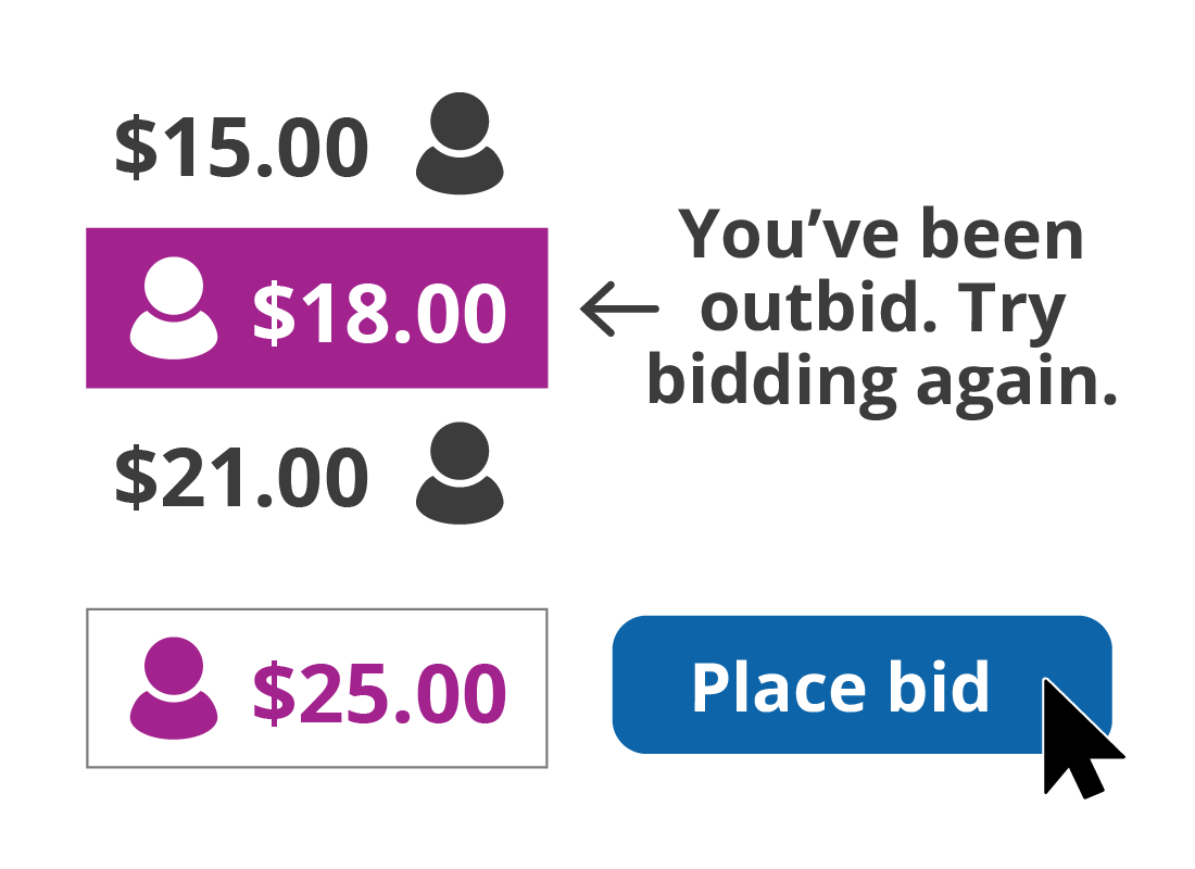 Increasing your bid once you know you've been outbid