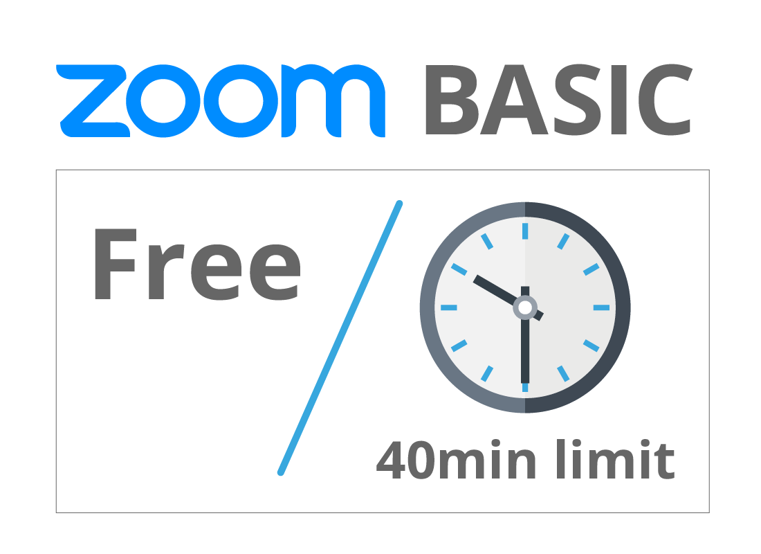 Zoom Basic is free but it has some limitations on the number of people who can participate and the duration of calls.