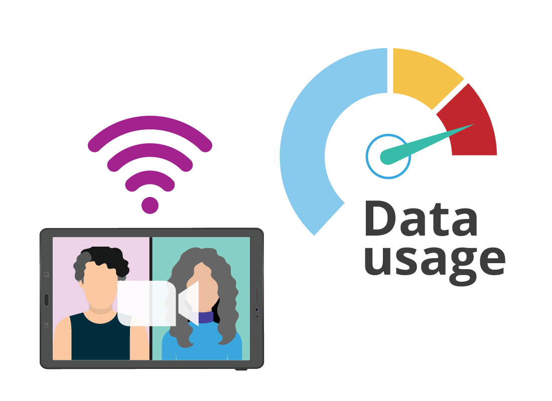 Zoom and other video chat programs or apps use a lot of data and need fast, stable internet connections.