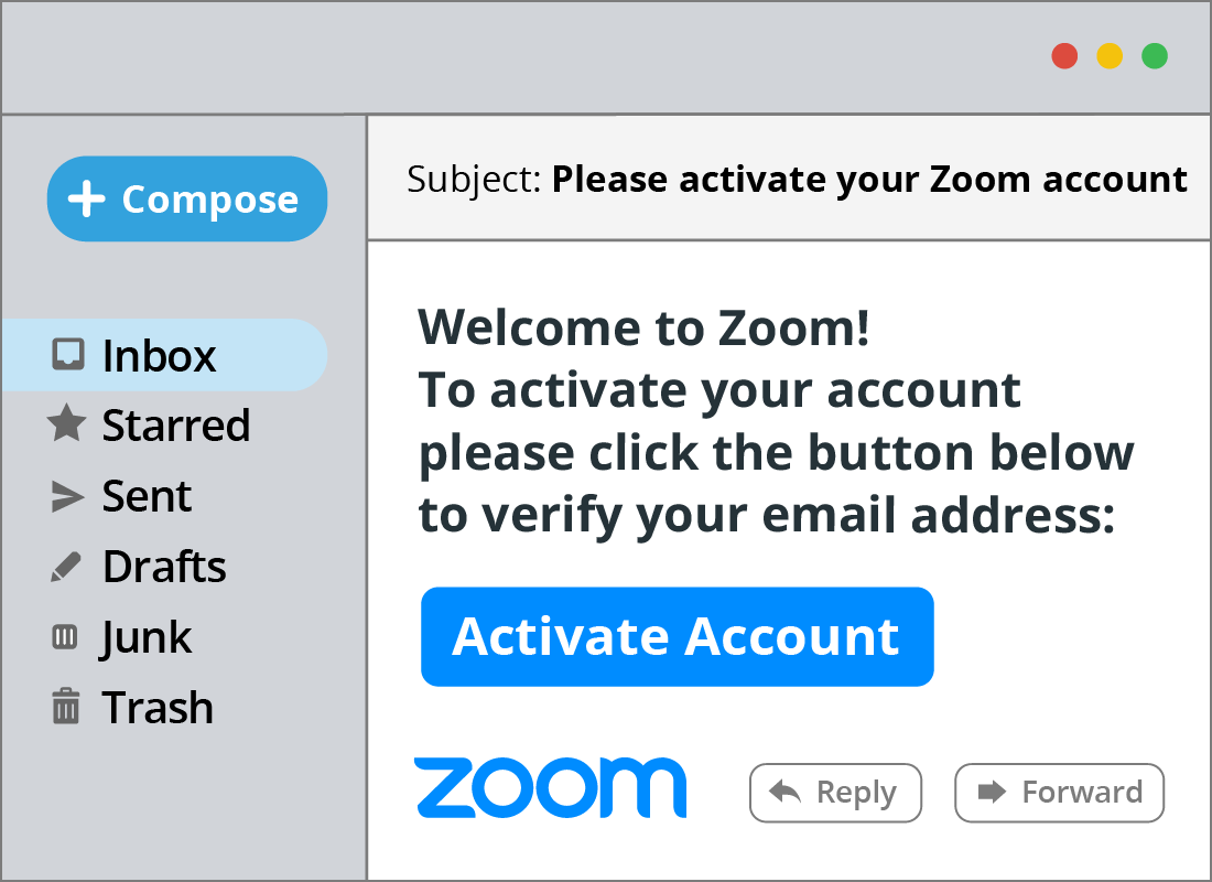The Activate Account button on the Zoom set up process.