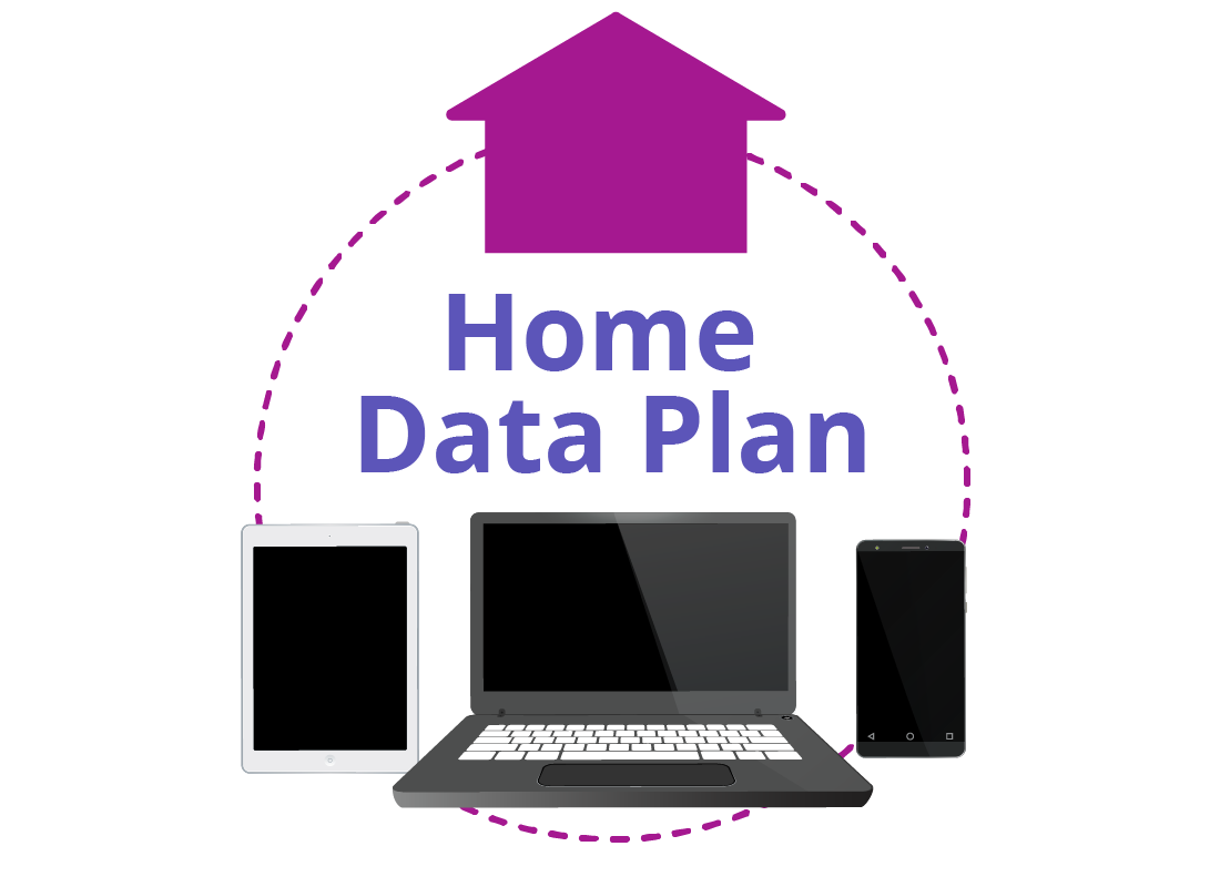 A diagram showing all devices in a  home are included in a home internet plan