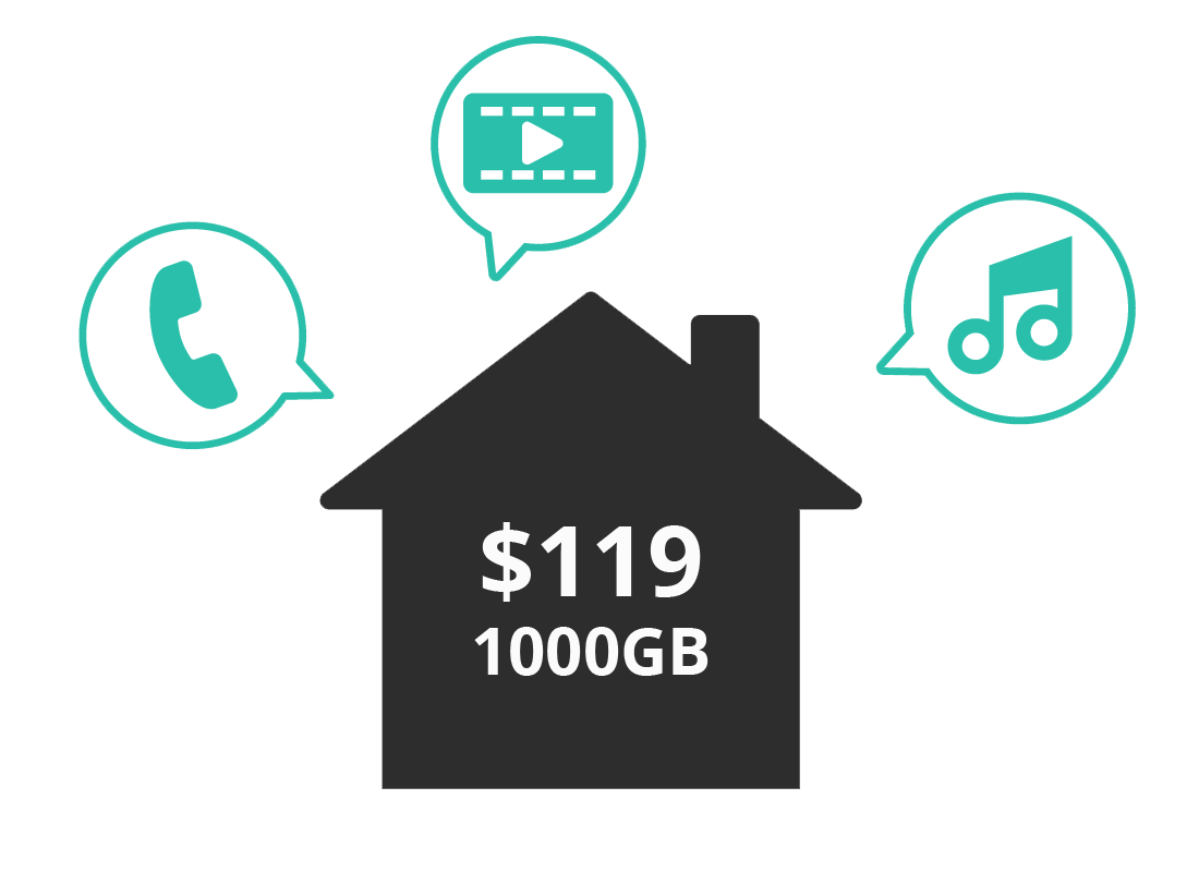 Contract home plan can give you plenty of data for your favourite things
