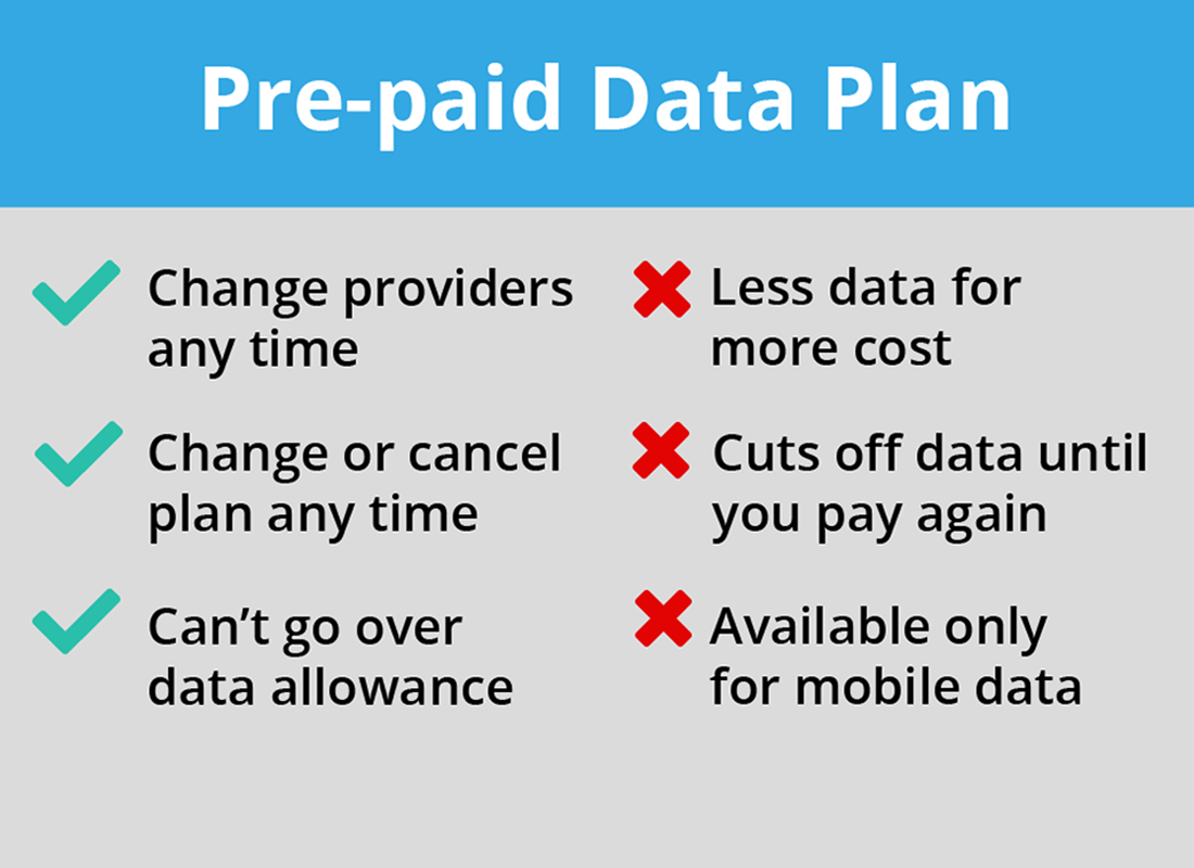 Features of a Pre-paid data plan