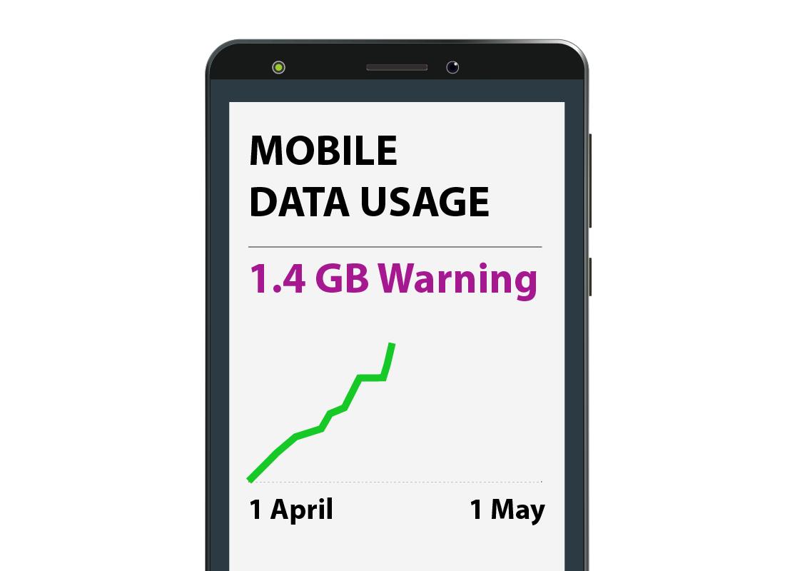 A smartphone showing an alert message about using too much data