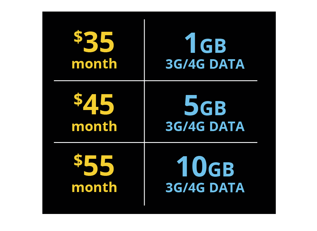 A list of how much typical data options cost on a mobile plan