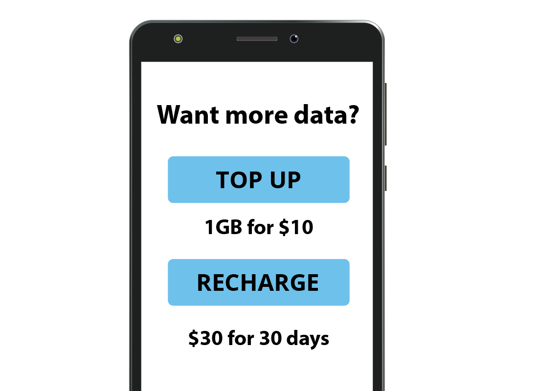 A graphic showing that some providers allow you to top up your mobile data during the month