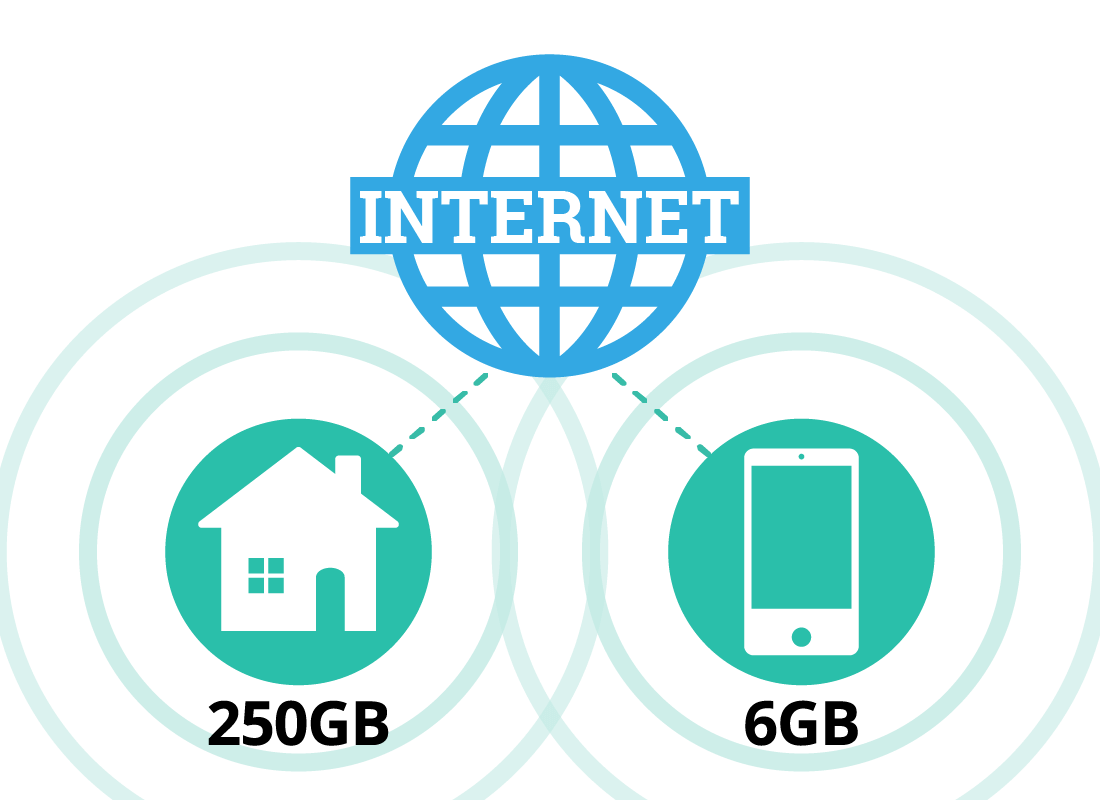 Switching your mobile phone to use your home Wi-Fi can save you money