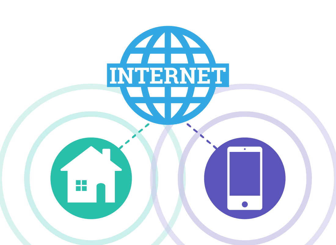 The two ways of connecting to the internet: via Wi-Fi at home or on the mobile network
