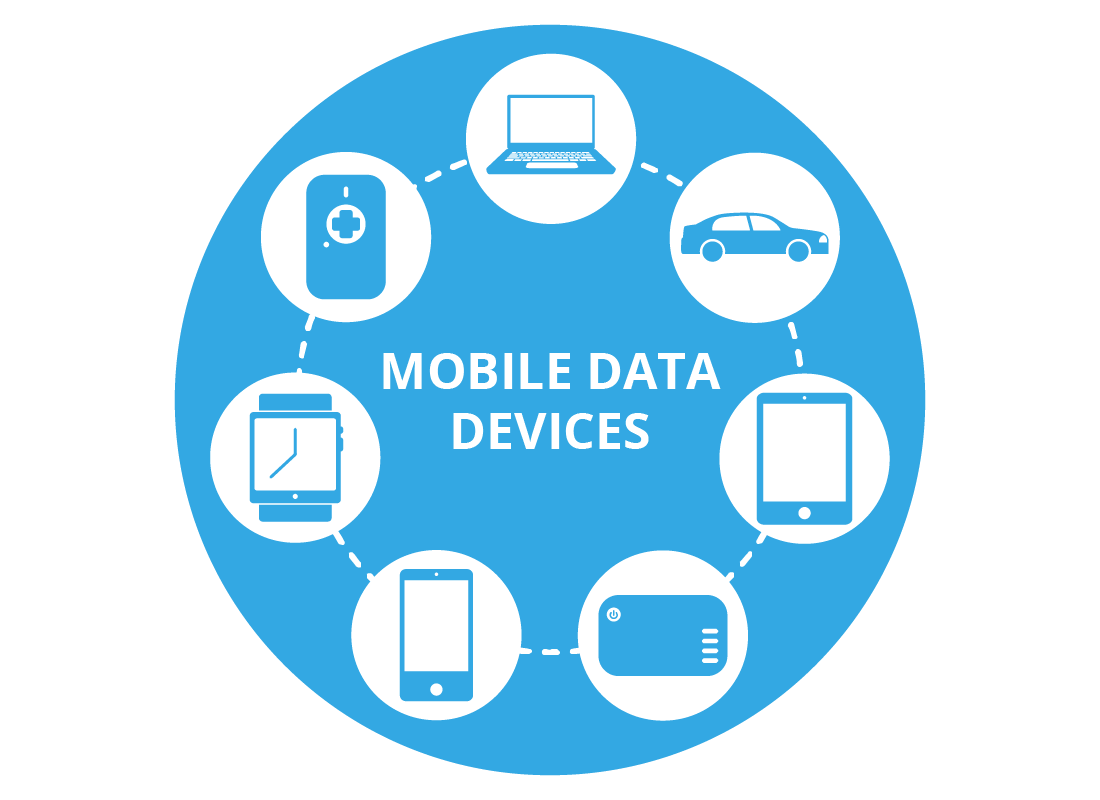Examples of devices that use mobile data