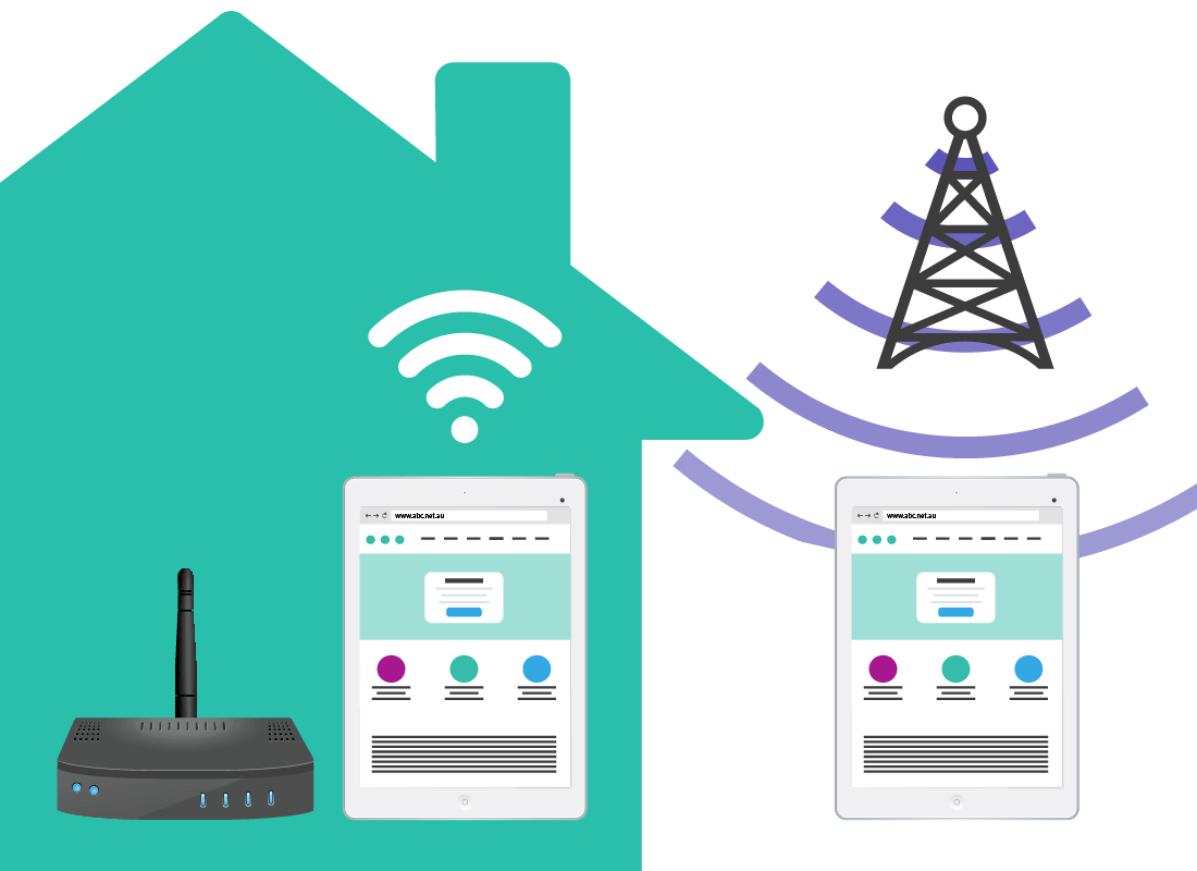 A diagram showing the range of a home Wi-Fi and the range of a mobile tower