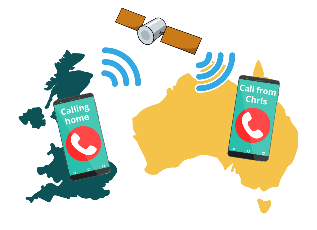 A graphic of the UK and Australia being connected by mobile phones using a satellite connection