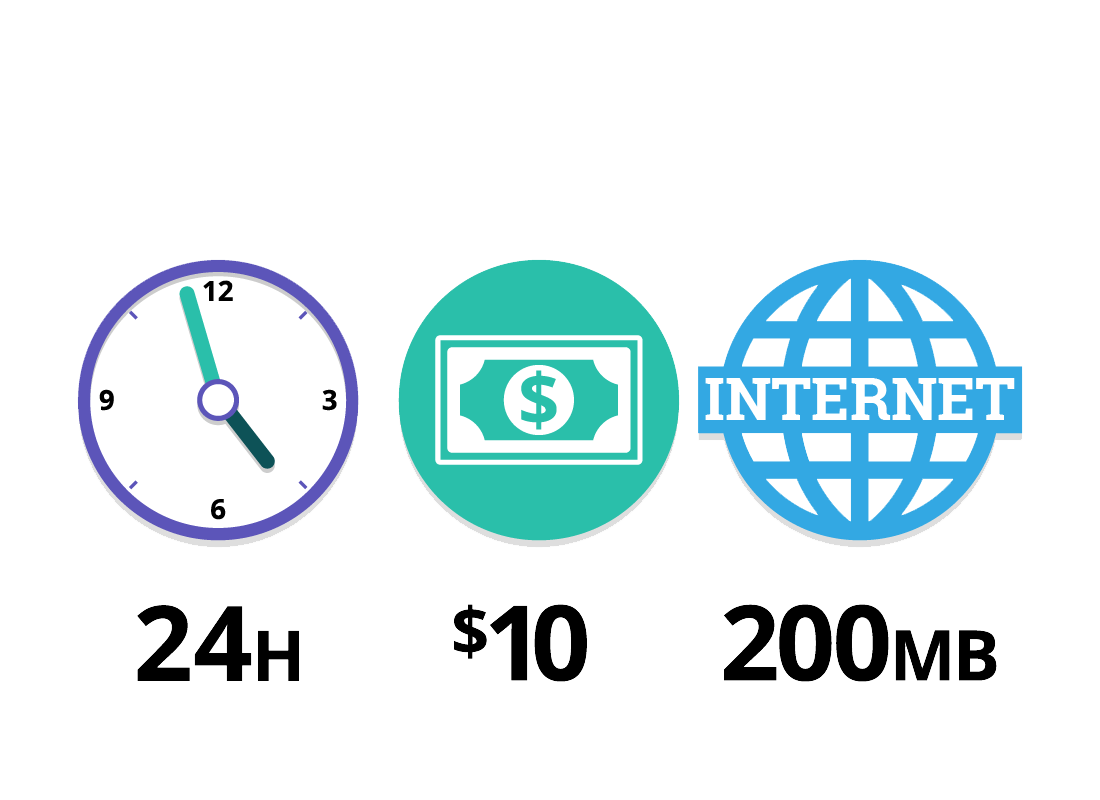 Kathleen's $10 a day international pass gives her 200MB of data to use each day