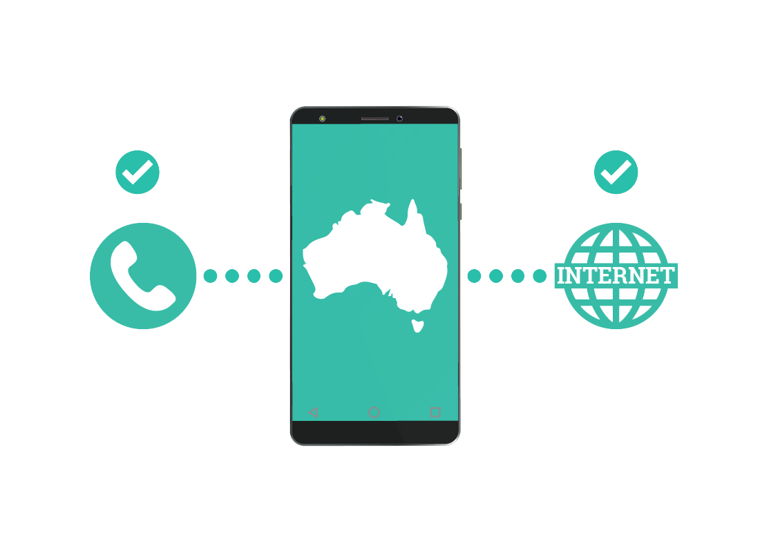 When Kathleen returns to Australia, her phone automatically connects back to the local 4G network