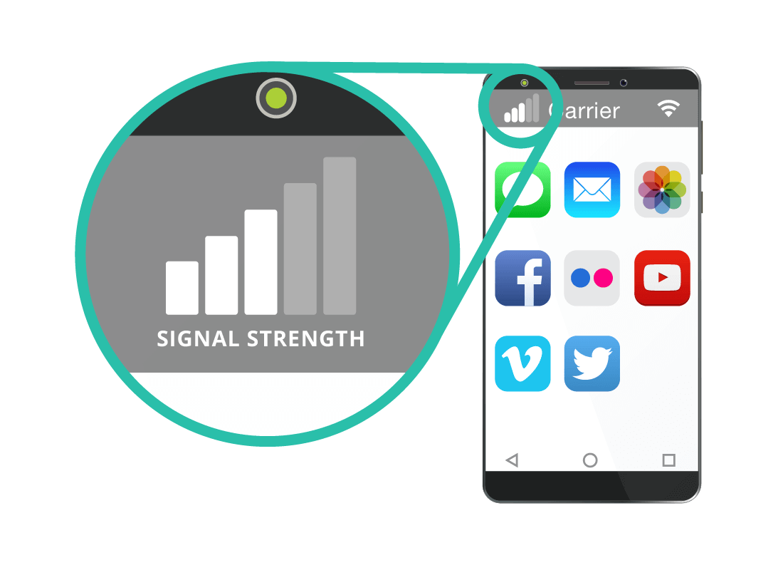 A zoomed-in view of the signal strength being received on a mobile phone