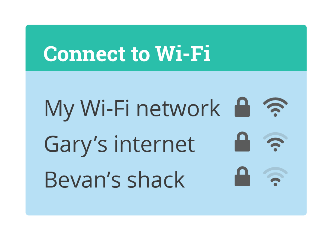 Three Wi-Fi network names, each with a padlock to demonstrate that they are password protected and with varying Wi-Fi signal strengths.