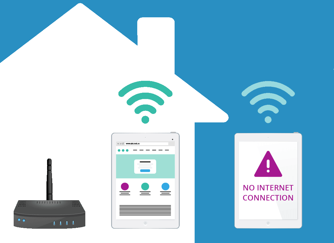 An illustration of a tablet outside the house, and therefore further away from the router (or modem), which is receiving a very weak Wi-Fi signal. There is also a tablet that is located inside the house and closer to the router (or modem) and therefore is receiving a much stronger Wi-Fi signal and will have better and faster access to the internet.
