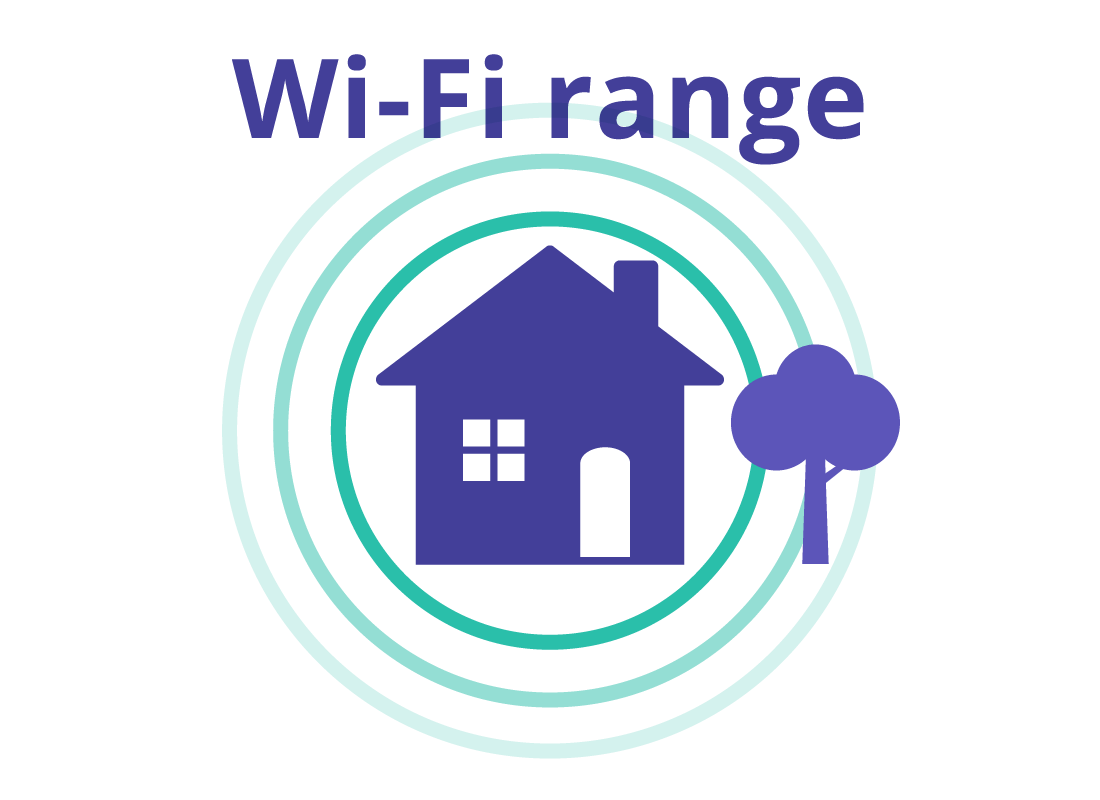 Home Wi-Fi has a limited range, usually inside the house and just out into the garden