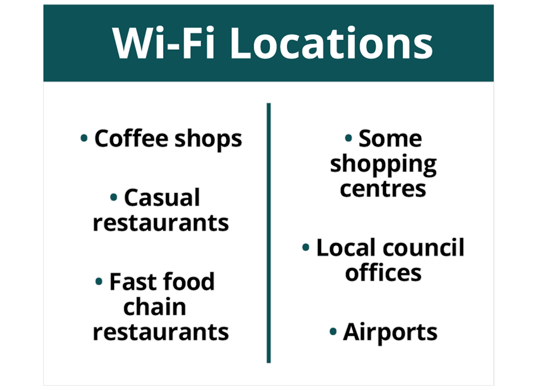 A list of places where free public Wi-Fi is usually found