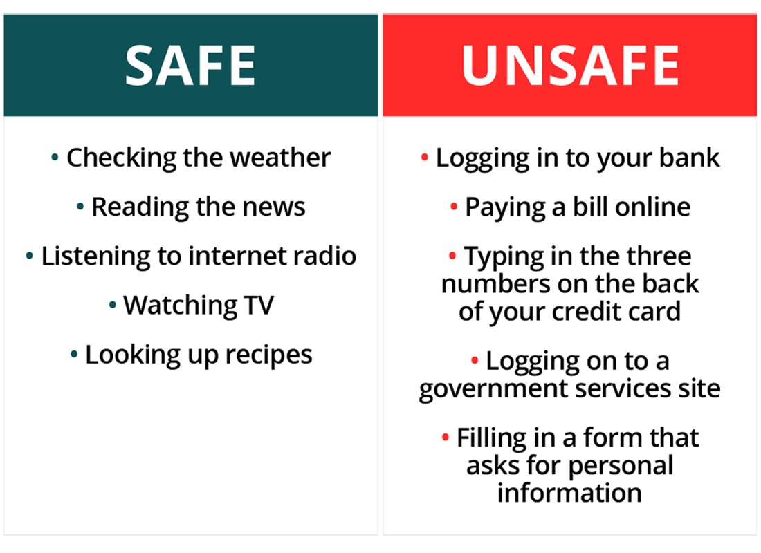 A handy checklist for safe and unsafe practices when using public Wi-Fi