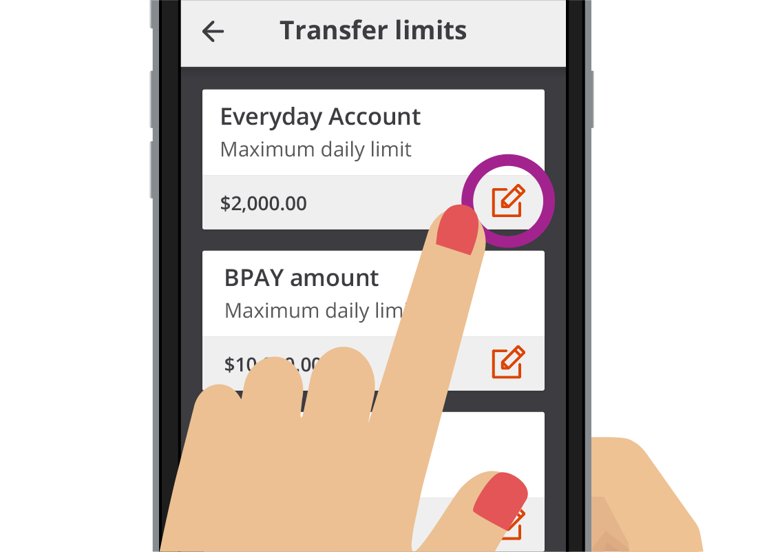 The edit icon on the Everyday Account transaction limits panel