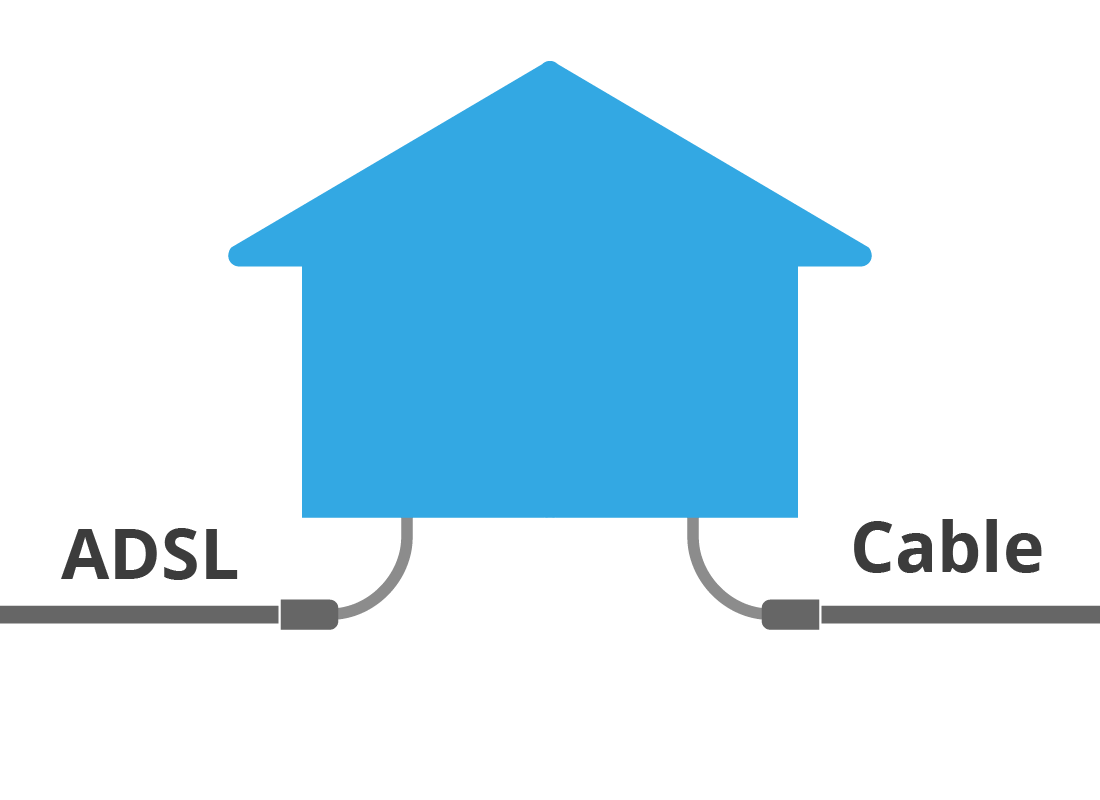 Different types of home internet connections: ADSL, Cable and NBN.
