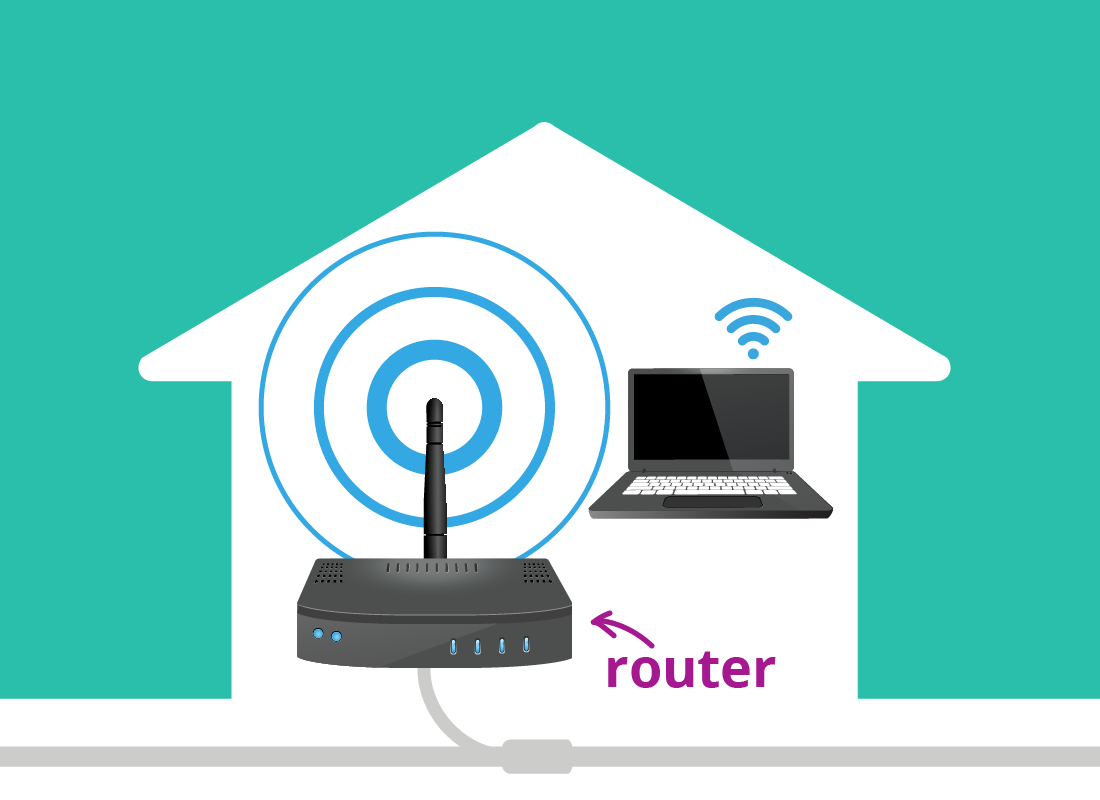 A cable coming into a house and connecting to the router, or modem. The router is then sending out a wireless internet signal to a laptop computer in the home.