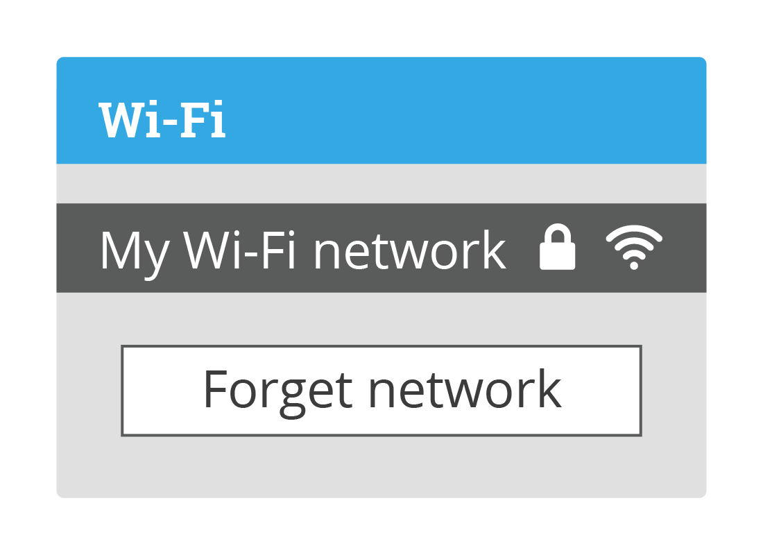 A settings option allowing the user to Forget this network