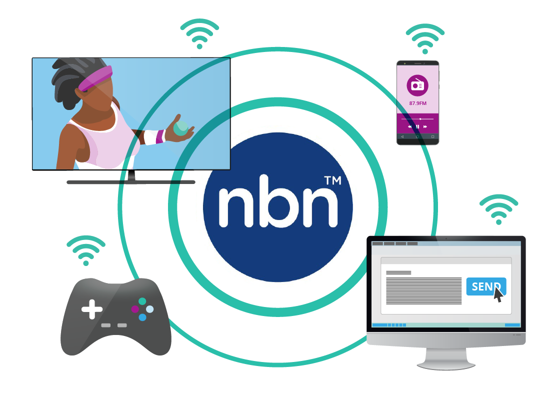Nbn Phone Connection