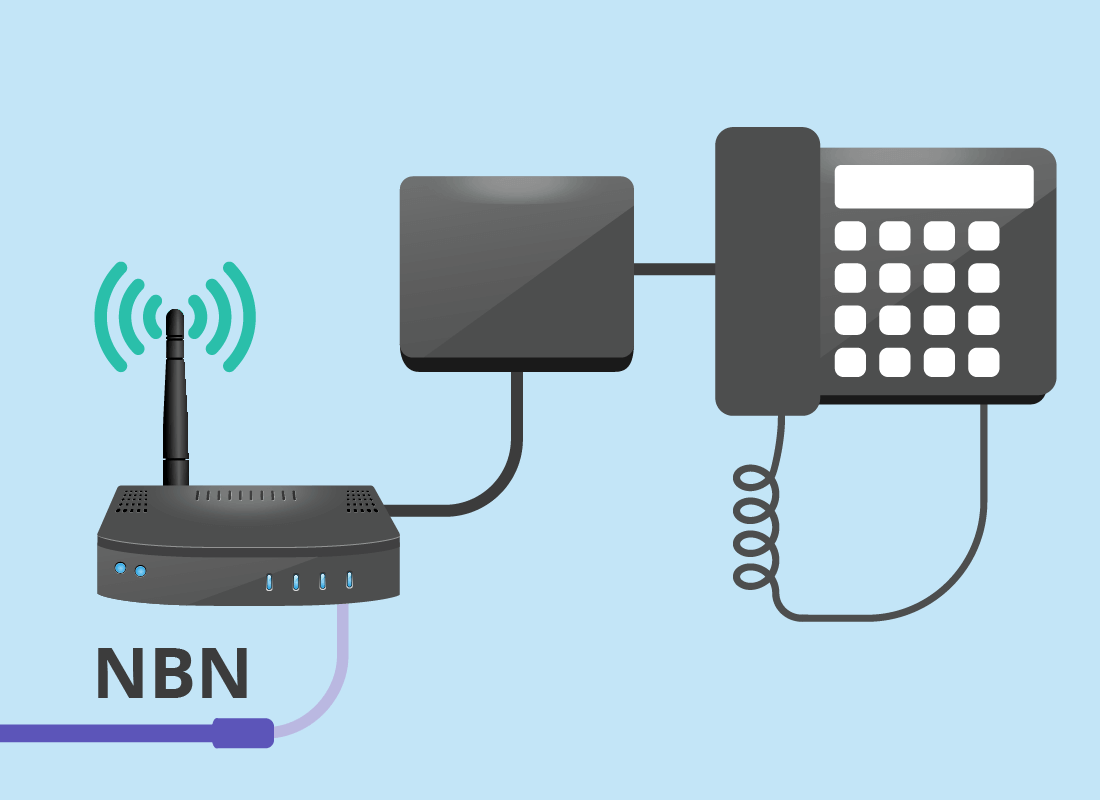 Home Networks What Is The Nbn Wiring House For An Illustration Showing How Your Existing Phone Can Connect To By Using