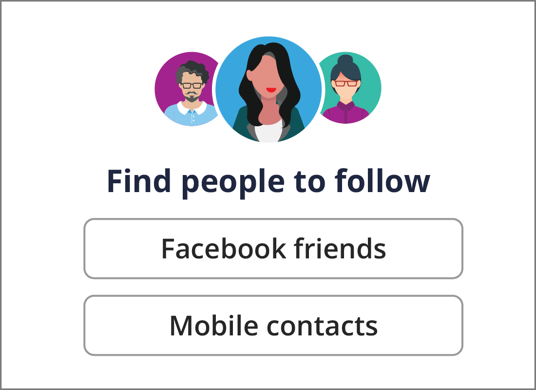 The Find other to follow screen with the Facebook friends icon and Mobile contacts icon
