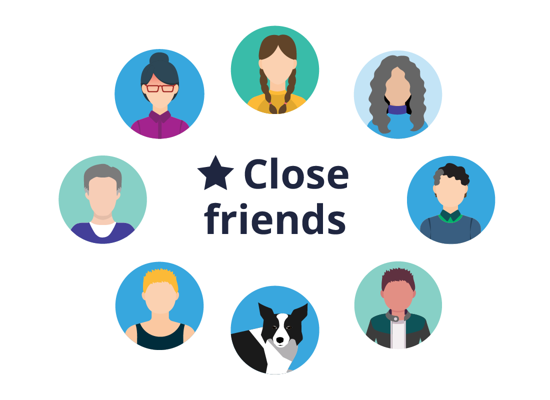The close friends group showing a number of profile photos