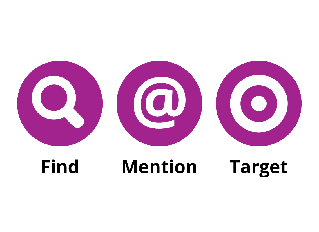 Find, mention and target icons